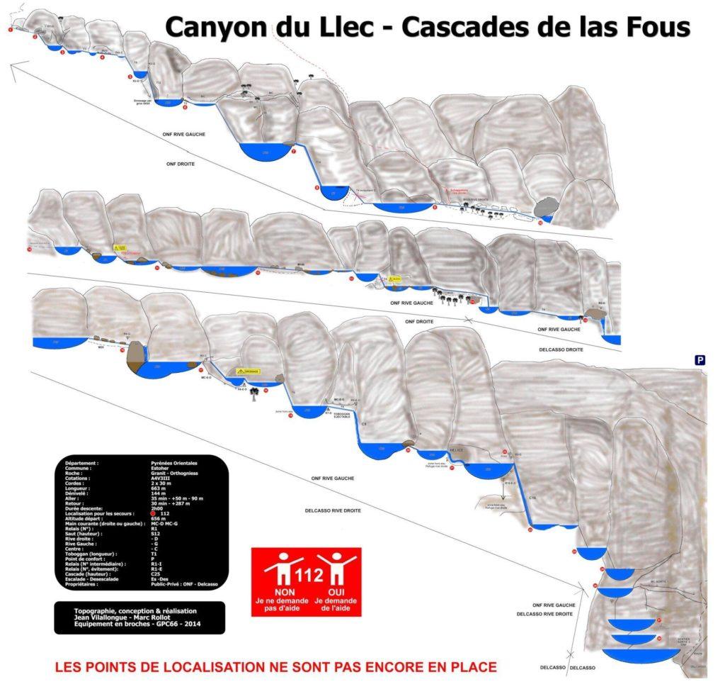 Topographie Canyon du Llech - Pyrénées Orientales (Topo)